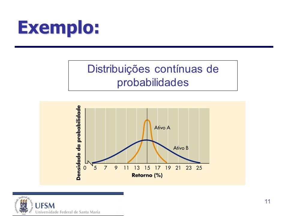 11 Exemplo: Distribuições contínuas de probabilidades