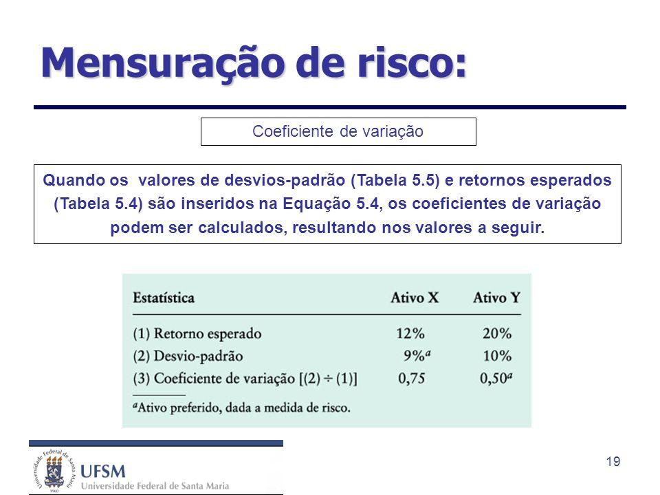 19 Mensuração de risco: Coeficiente de variação Quando os valores de desvios-padrão (Tabela 5.5) e retornos esperados (Tabela 5.4) são inseridos na Eq
