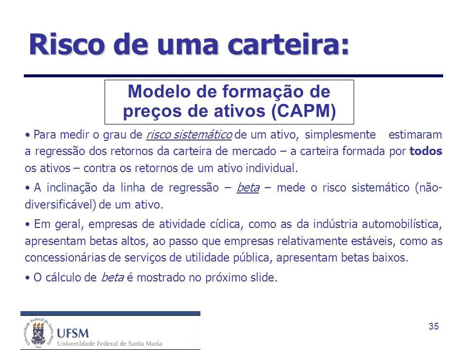 35 Modelo de formação de preços de ativos (CAPM) Para medir o grau de risco sistemático de um ativo, simplesmente estimaram a regressão dos retornos d