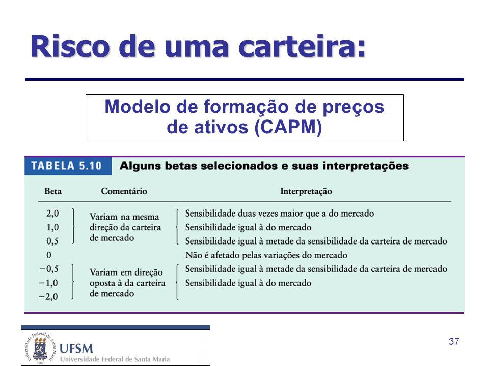 37 Modelo de formação de preços de ativos (CAPM) Risco de uma carteira: