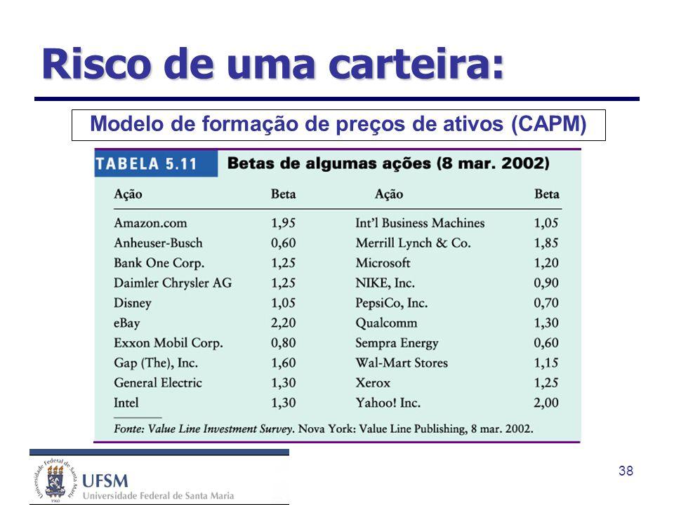 38 Modelo de formação de preços de ativos (CAPM) Risco de uma carteira: