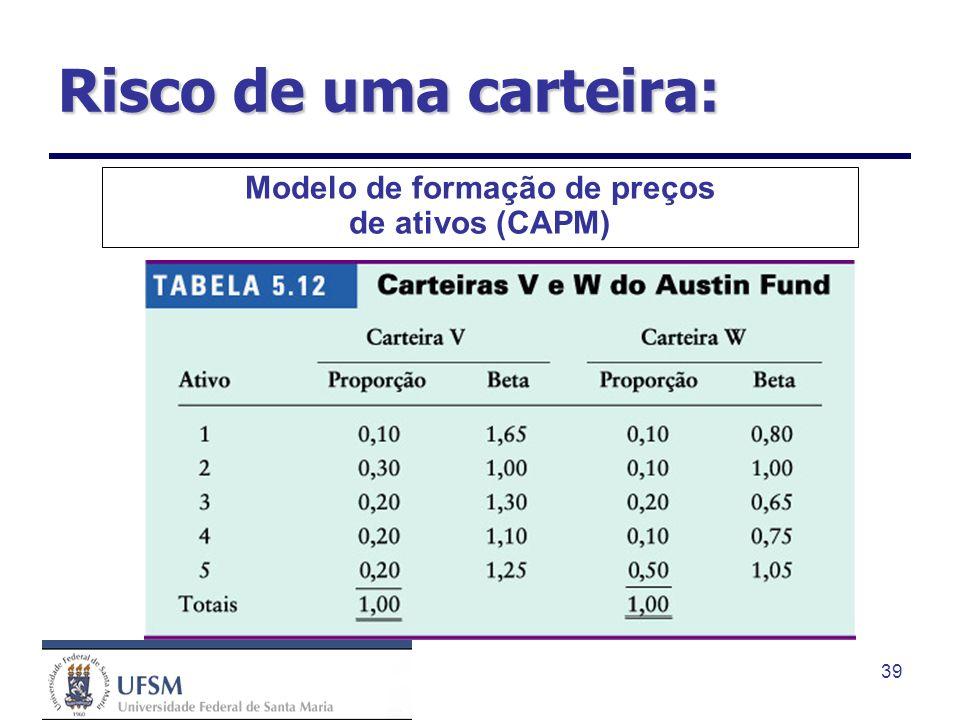 39 Modelo de formação de preços de ativos (CAPM) Risco de uma carteira: