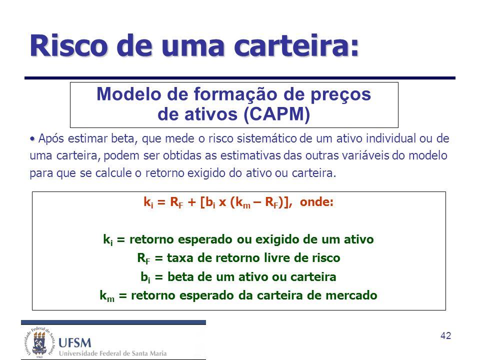 42 Modelo de formação de preços de ativos (CAPM) Após estimar beta, que mede o risco sistemático de um ativo individual ou de uma carteira, podem ser