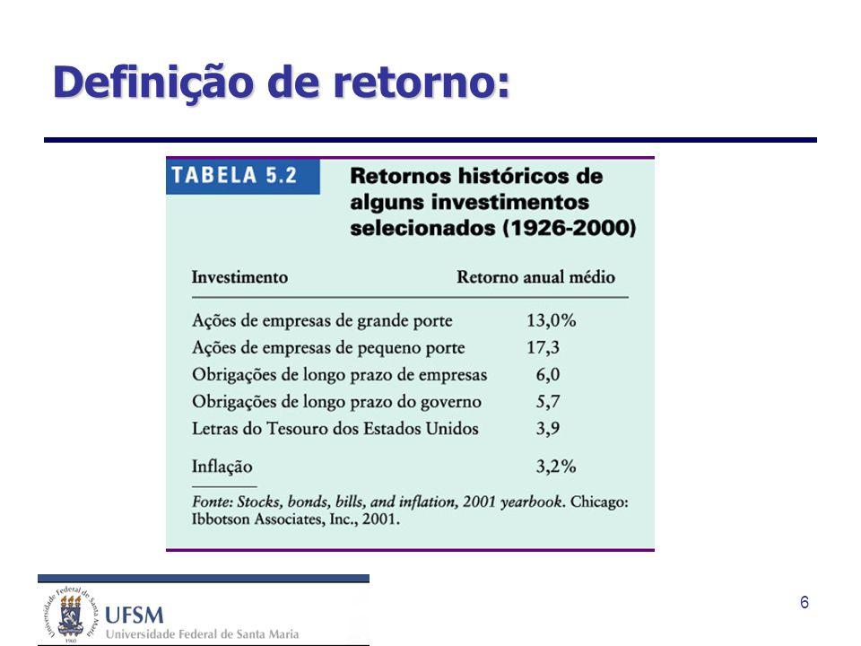 27 Risco de uma carteira: A diversificação é reforçada na medida em que os retornos dos ativos variam em conjunto.