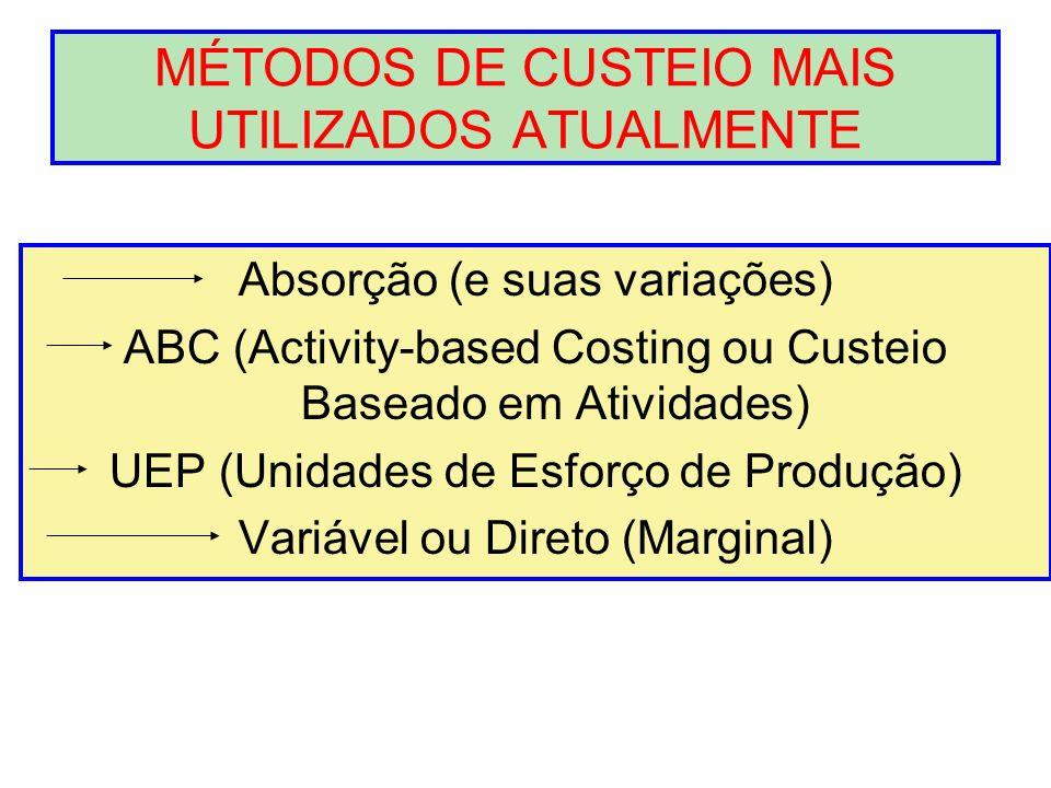 MÉTODOS DE CUSTEIO MAIS UTILIZADOS ATUALMENTE Absorção (e suas variações) ABC (Activity-based Costing ou Custeio Baseado em Atividades) UEP (Unidades