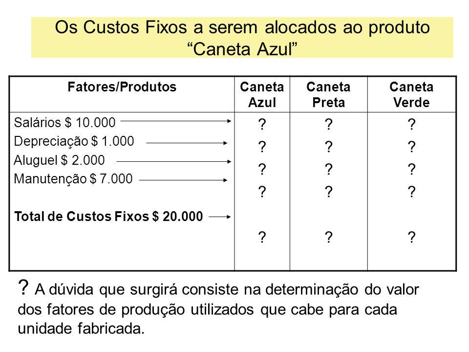 Os Custos Fixos a serem alocados ao produto Caneta Azul Fatores/ProdutosCaneta Azul Caneta Preta Caneta Verde Salários $ 10.000 Depreciação $ 1.000 Al