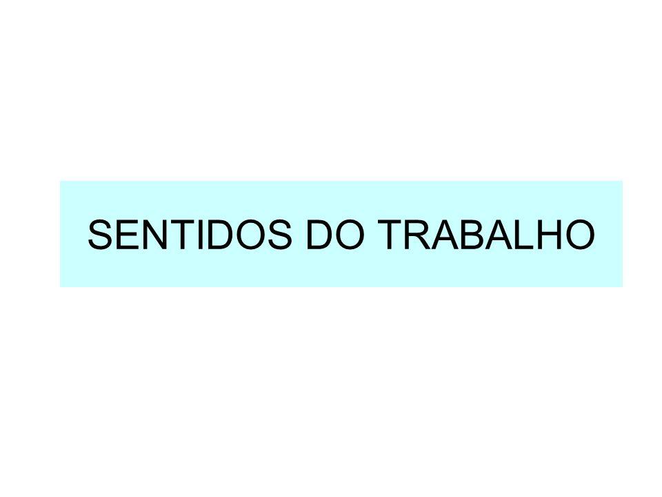 SENTIDOS DO TRABALHO