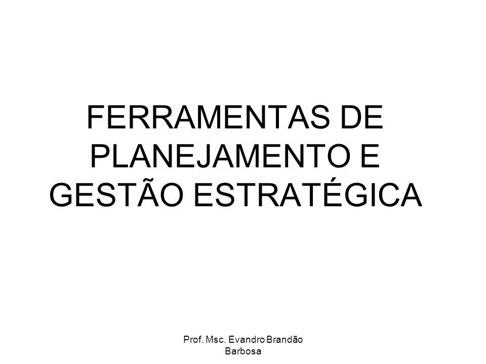 Prof. Msc. Evandro Brandão Barbosa FERRAMENTAS DE PLANEJAMENTO E GESTÃO ESTRATÉGICA
