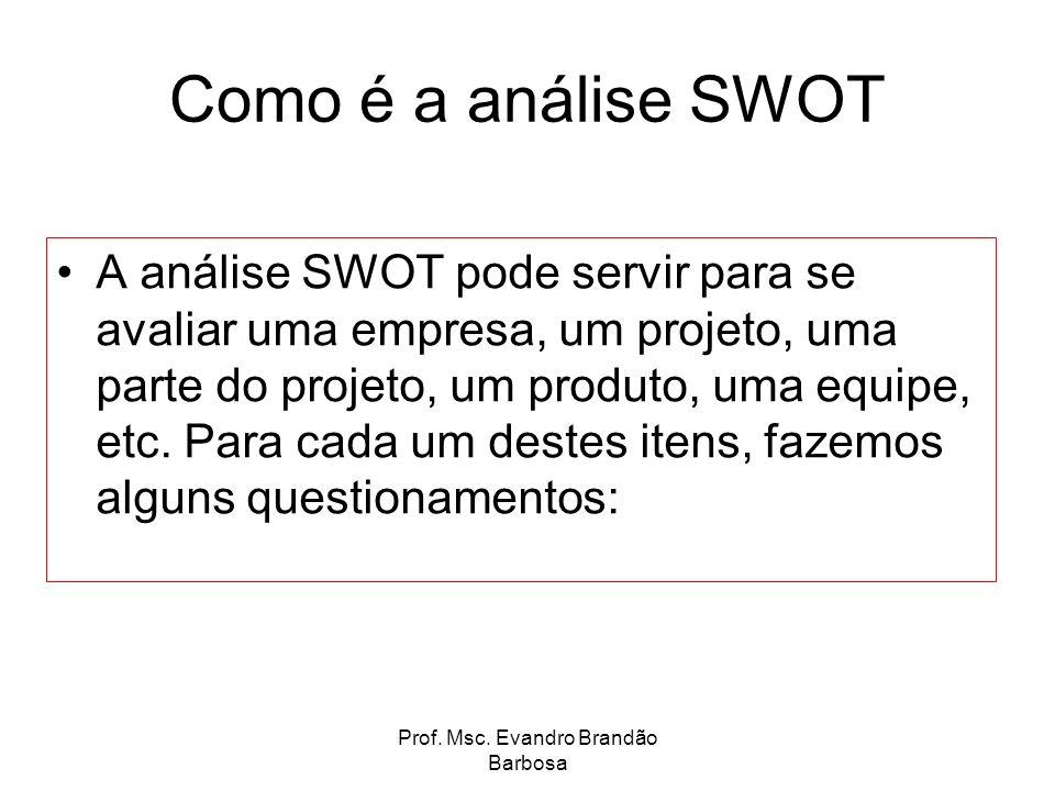 Prof. Msc. Evandro Brandão Barbosa Como é a análise SWOT A análise SWOT pode servir para se avaliar uma empresa, um projeto, uma parte do projeto, um