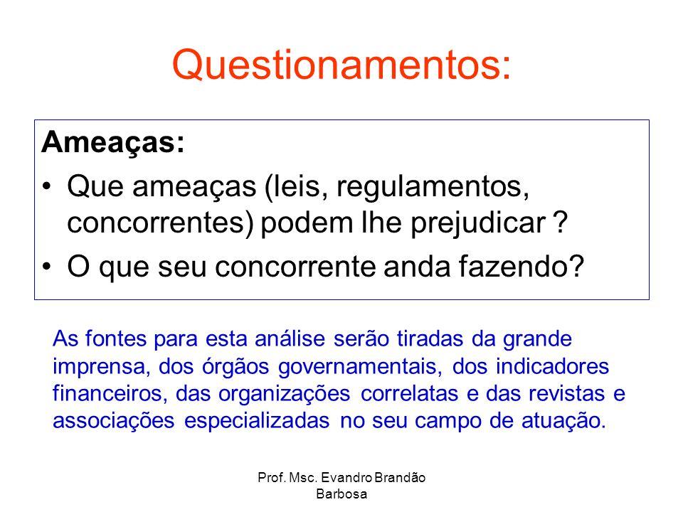 Prof. Msc. Evandro Brandão Barbosa Questionamentos: Ameaças: Que ameaças (leis, regulamentos, concorrentes) podem lhe prejudicar ? O que seu concorren