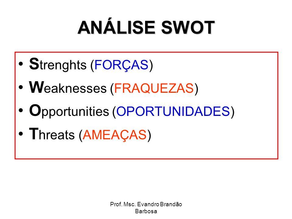 Prof. Msc. Evandro Brandão Barbosa ANÁLISE SWOT S trenghts (FORÇAS) W eaknesses (FRAQUEZAS) O pportunities (OPORTUNIDADES) T hreats (AMEAÇAS)