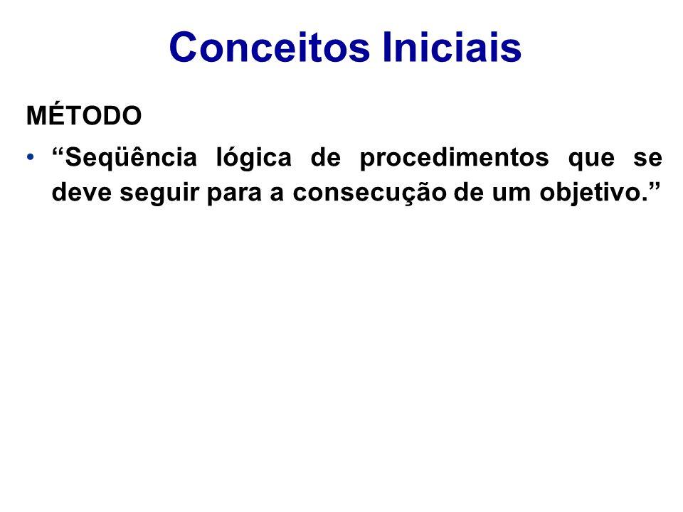 Conceitos Iniciais MÉTODO Seqüência lógica de procedimentos que se deve seguir para a consecução de um objetivo.