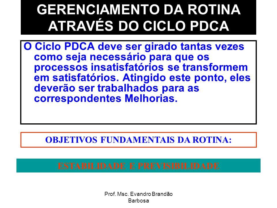 Prof. Msc. Evandro Brandão Barbosa GERENCIAMENTO DA ROTINA ATRAVÉS DO CICLO PDCA O Ciclo PDCA deve ser girado tantas vezes como seja necessário para q