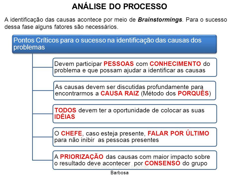 Prof. Msc. Evandro Brandão Barbosa ANÁLISE DO PROCESSO A identificação das causas acontece por meio de Brainstormings. Para o sucesso dessa fase algun
