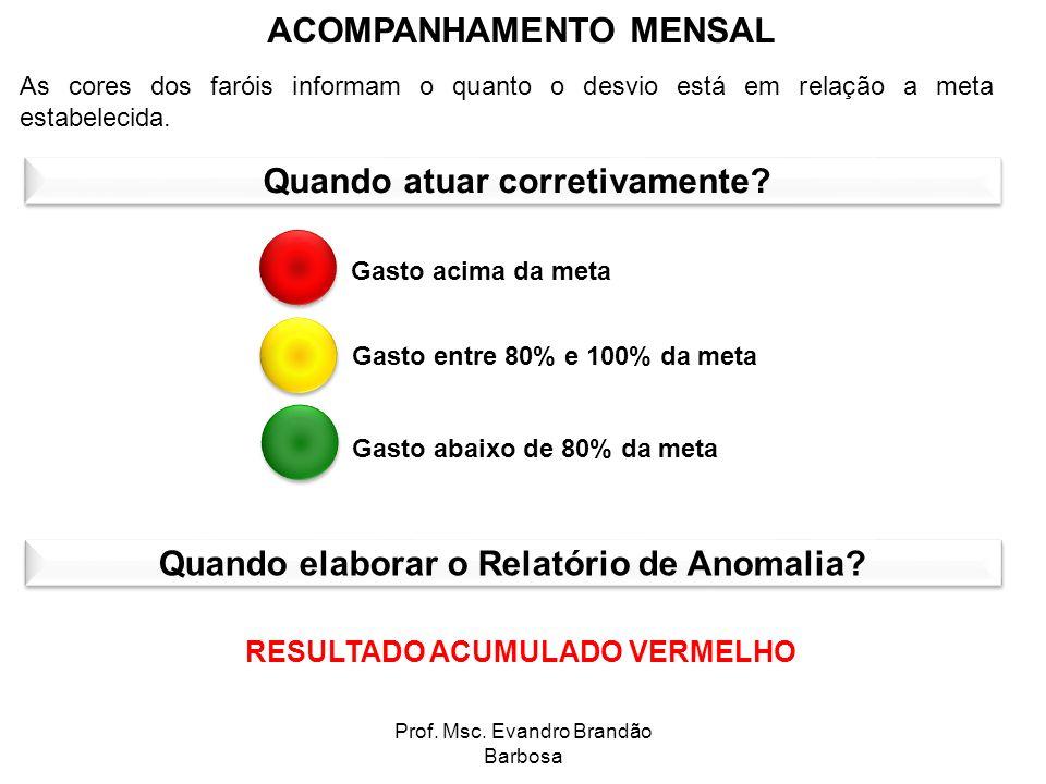 Prof. Msc. Evandro Brandão Barbosa RESULTADO ACUMULADO VERMELHO Gasto entre 80% e 100% da meta Gasto acima da meta Gasto abaixo de 80% da meta Quando