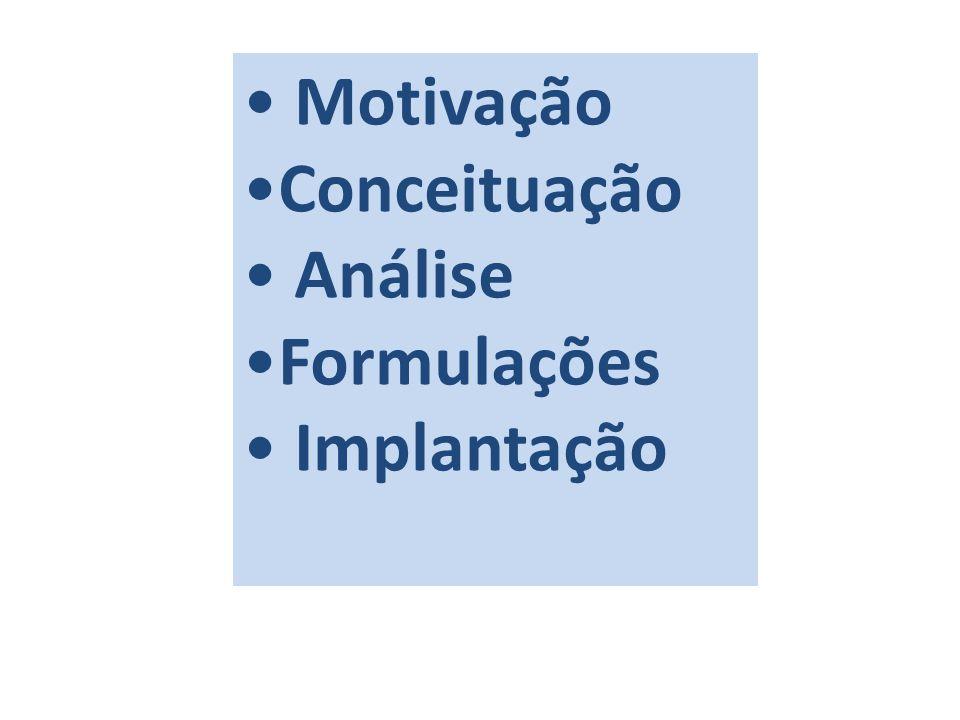 Motivação Conceituação Análise Formulações Implantação