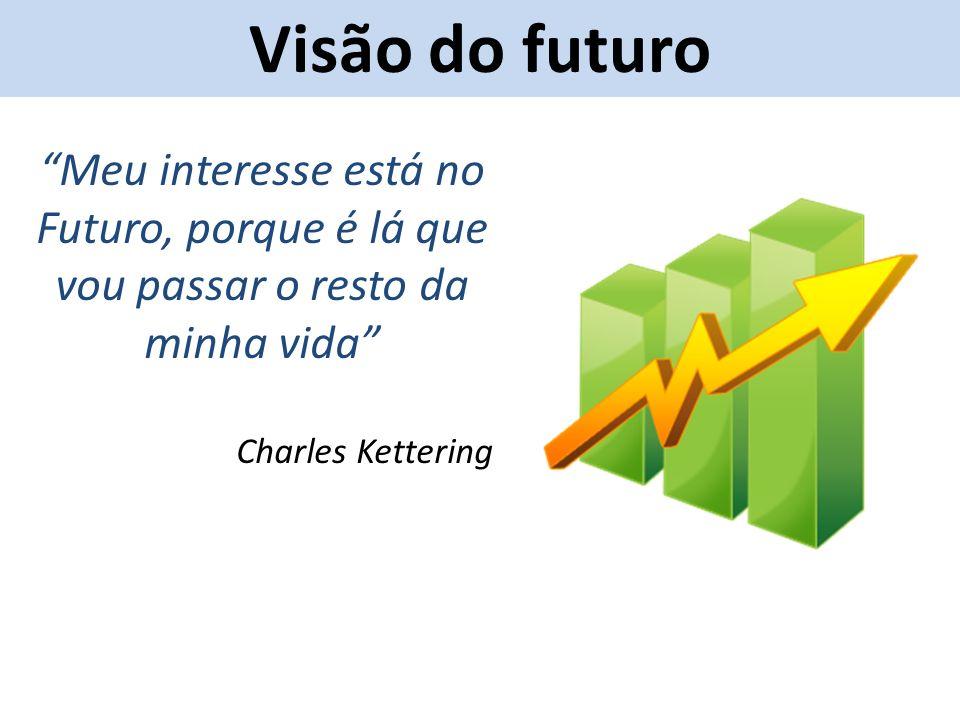 Visão do futuro Meu interesse está no Futuro, porque é lá que vou passar o resto da minha vida Charles Kettering