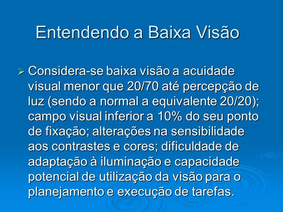 Entendendo a Baixa Visão Considera-se baixa visão a acuidade visual menor que 20/70 até percepção de luz (sendo a normal a equivalente 20/20); campo v