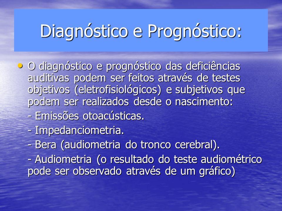 Diagnóstico e Prognóstico: O diagnóstico e prognóstico das deficiências auditivas podem ser feitos através de testes objetivos (eletrofisiológicos) e subjetivos que podem ser realizados desde o nascimento: O diagnóstico e prognóstico das deficiências auditivas podem ser feitos através de testes objetivos (eletrofisiológicos) e subjetivos que podem ser realizados desde o nascimento: - Emissões otoacústicas.