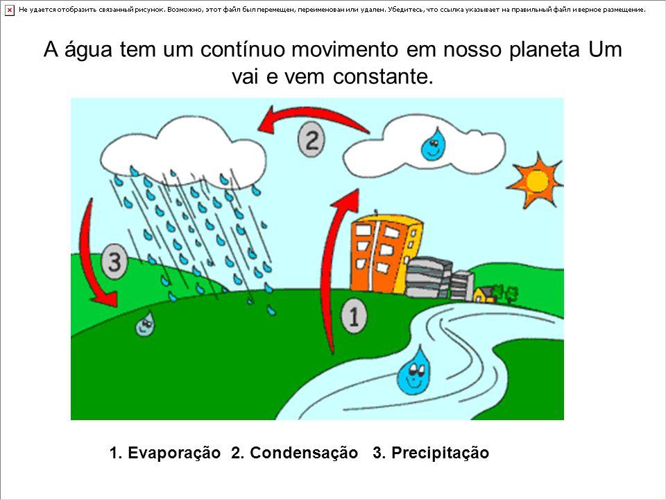 A água tem um contínuo movimento em nosso planeta Um vai e vem constante. 1. Evaporação 2. Condensação 3. Precipitação