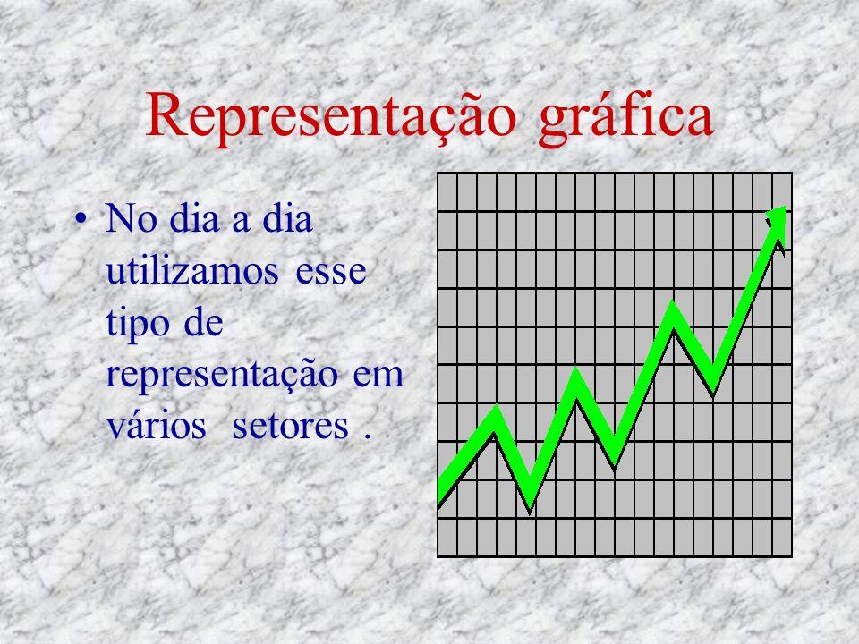 Representação gráfica No dia a utilizamos esse tipo de representação em vários setores.