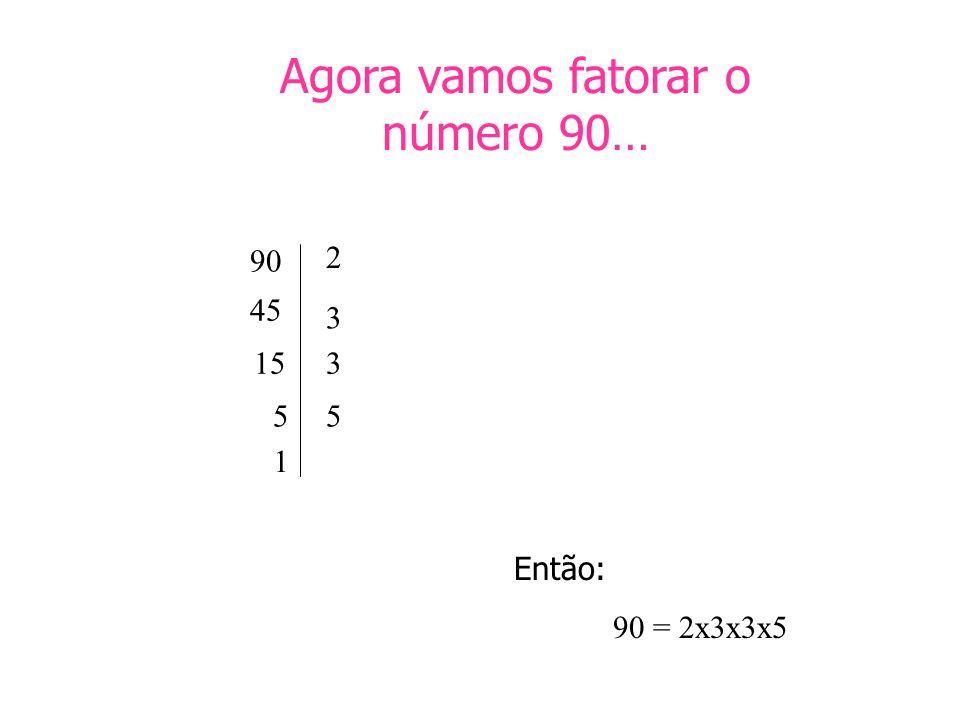 Agora vamos fatorar o número 90… Então: 90 = 2x3x3x5 90 2 45 3 153 55 1