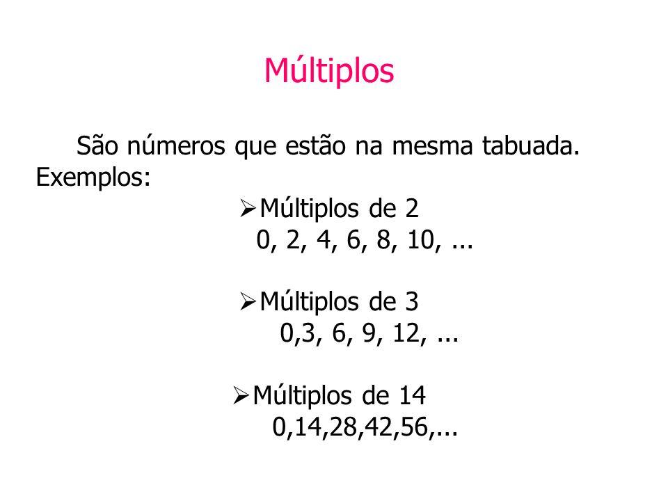 Múltiplos São números que estão na mesma tabuada. Exemplos: Múltiplos de 2 0, 2, 4, 6, 8, 10,... Múltiplos de 3 0,3, 6, 9, 12,... Múltiplos de 14 0,14