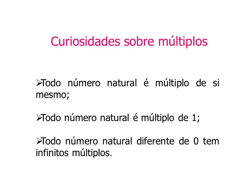 Curiosidades sobre múltiplos Todo número natural é múltiplo de si mesmo; Todo número natural é múltiplo de 1; Todo número natural diferente de 0 tem i