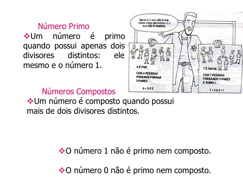 Número Primo Um número é primo quando possui apenas dois divisores distintos: ele mesmo e o número 1. Números Compostos Um número é composto quando po