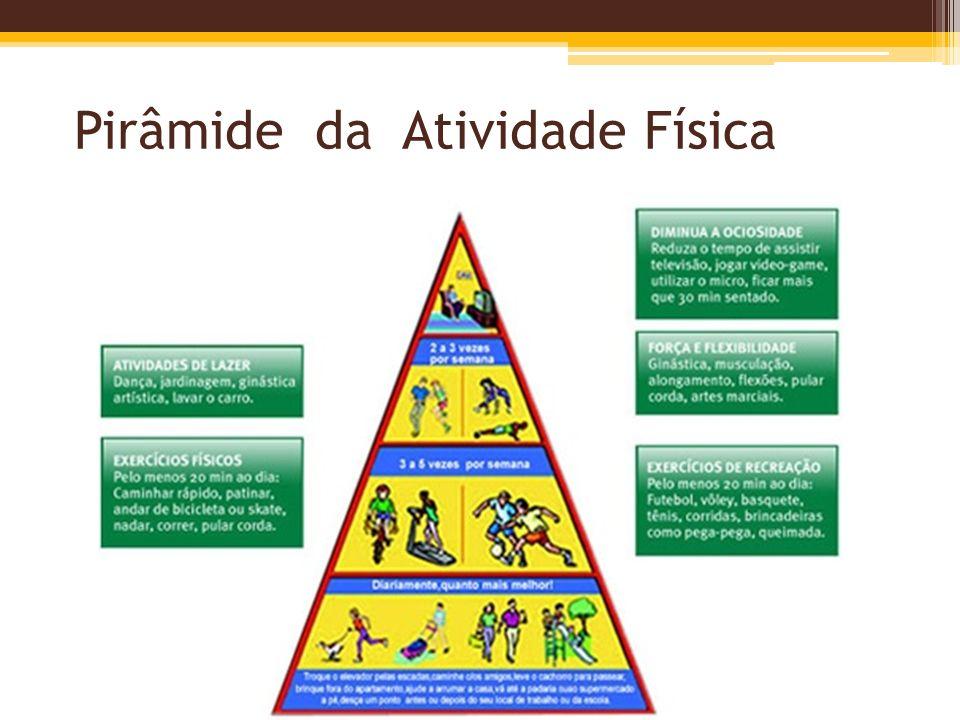 Pirâmide da Atividade Física