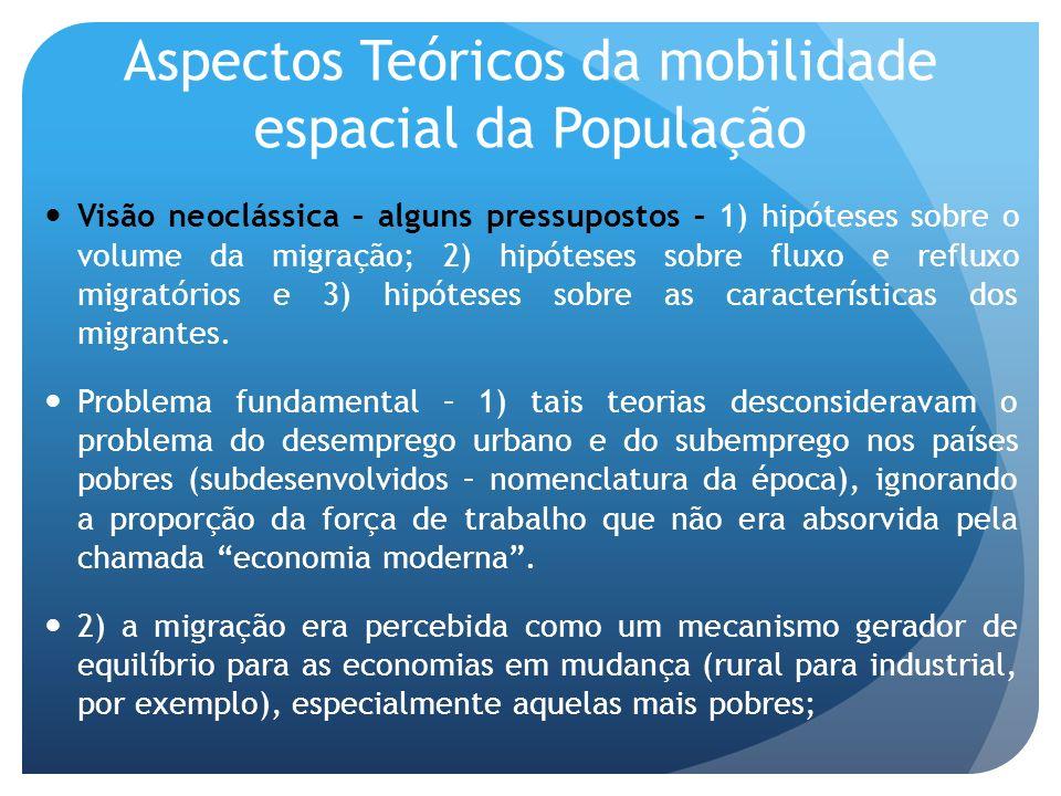 Aspectos Teóricos da mobilidade espacial da População Visão neoclássica – alguns pressupostos – 1) hipóteses sobre o volume da migração; 2) hipóteses