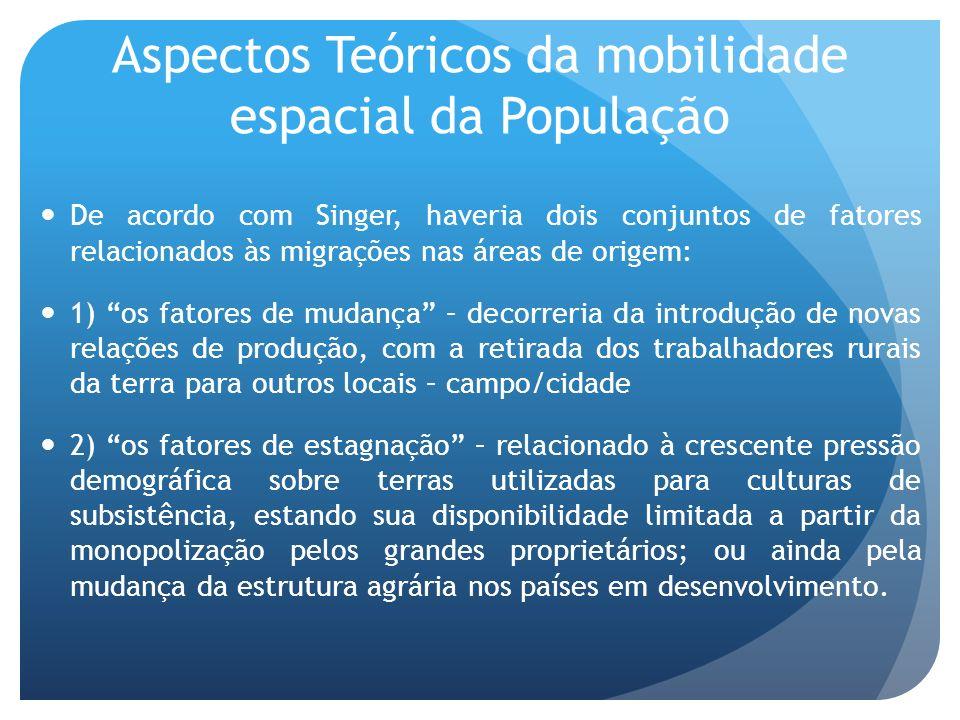 Aspectos Teóricos da mobilidade espacial da População De acordo com Singer, haveria dois conjuntos de fatores relacionados às migrações nas áreas de o