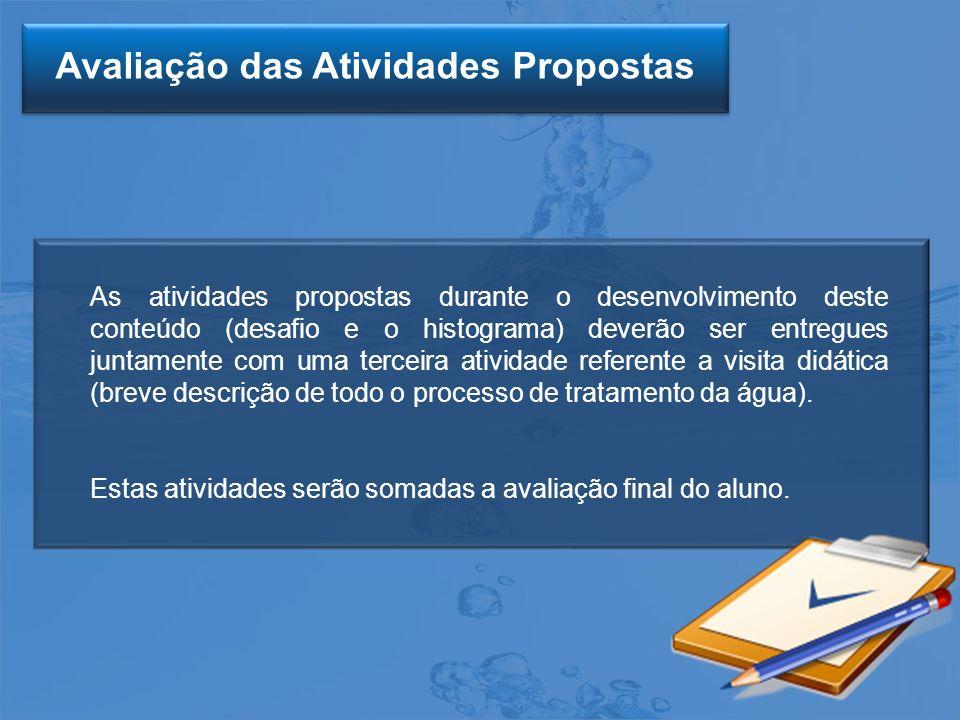 Avaliação das Atividades Propostas As atividades propostas durante o desenvolvimento deste conteúdo (desafio e o histograma) deverão ser entregues jun
