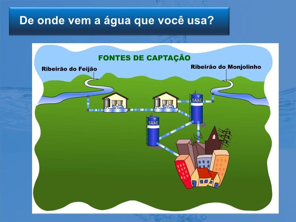 De onde vem a água que você usa?