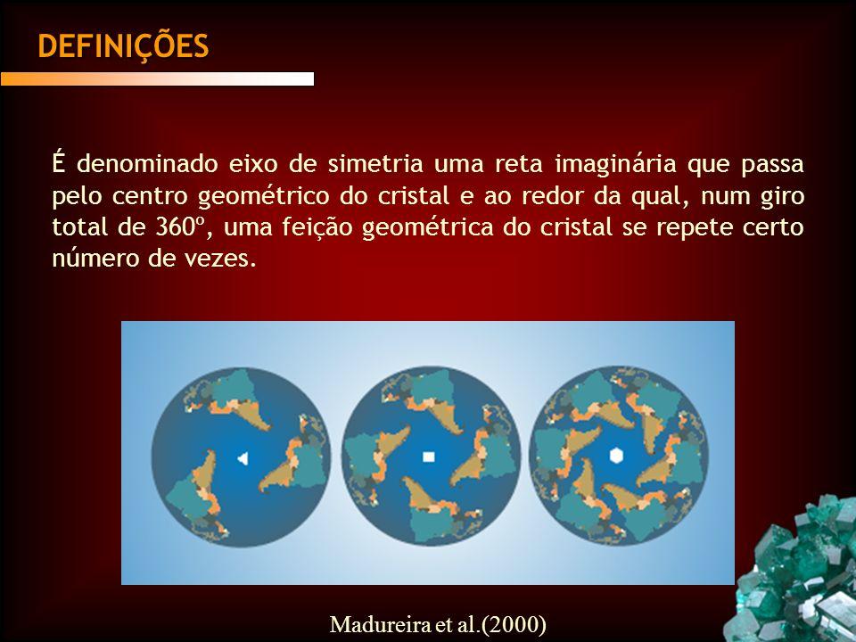 DEFINIÇÕES É denominado eixo de simetria uma reta imaginária que passa pelo centro geométrico do cristal e ao redor da qual, num giro total de 360º, uma feição geométrica do cristal se repete certo número de vezes.