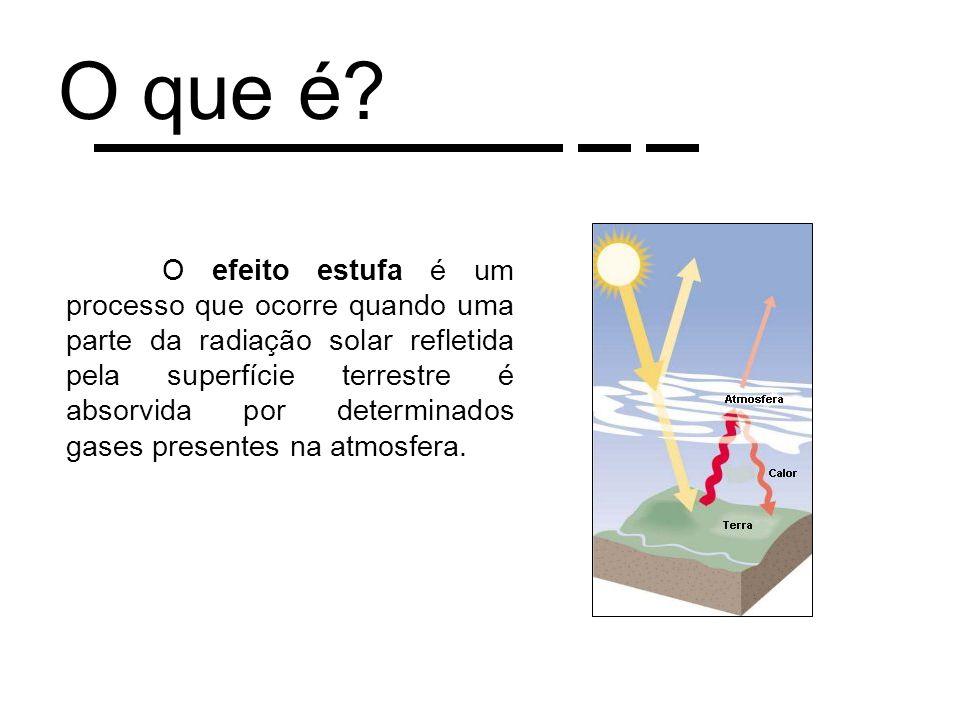 O que é? O efeito estufa é um processo que ocorre quando uma parte da radiação solar refletida pela superfície terrestre é absorvida por determinados