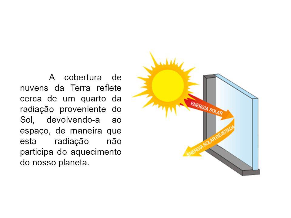 A cobertura de nuvens da Terra reflete cerca de um quarto da radiação proveniente do Sol, devolvendo-a ao espaço, de maneira que esta radiação não par