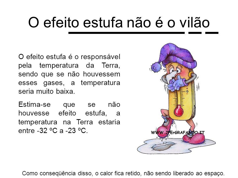 O efeito estufa não é o vilão O efeito estufa é o responsável pela temperatura da Terra, sendo que se não houvessem esses gases, a temperatura seria m
