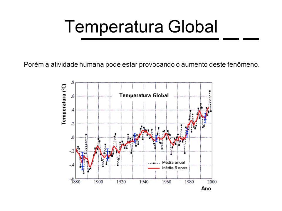 Temperatura Global Porém a atividade humana pode estar provocando o aumento deste fenômeno.
