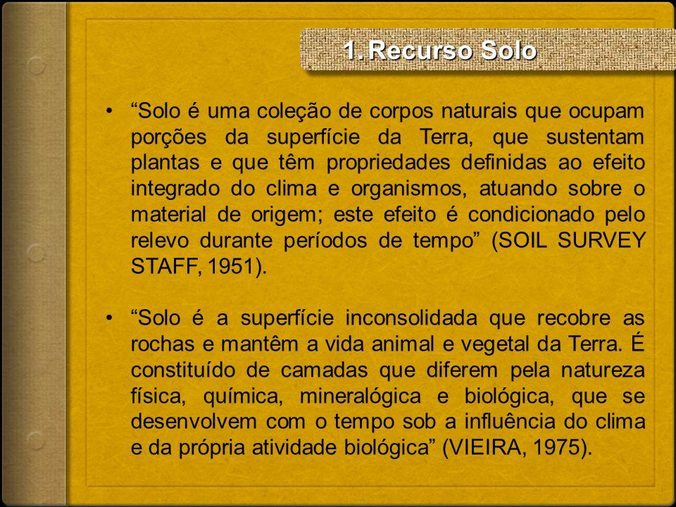 Solo é uma coleção de corpos naturais que ocupam porções da superfície da Terra, que sustentam plantas e que têm propriedades definidas ao efeito inte