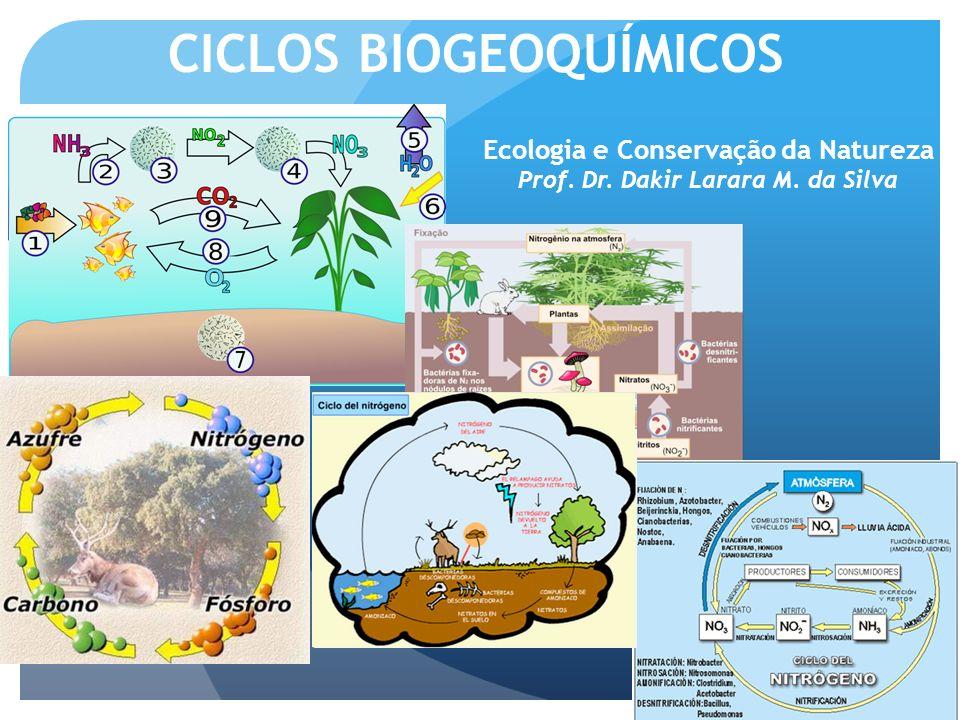 CICLOS BIOGEOQUÍMICOS Ecologia e Conservação da Natureza Prof. Dr. Dakir Larara M. da Silva