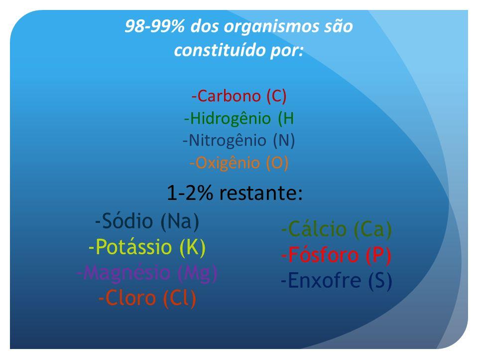 98-99% dos organismos são constituído por: -Carbono (C) -Hidrogênio (H -Nitrogênio (N) -Oxigênio (O) -Sódio (Na) -Potássio (K) -Magnésio (Mg) -Cloro (