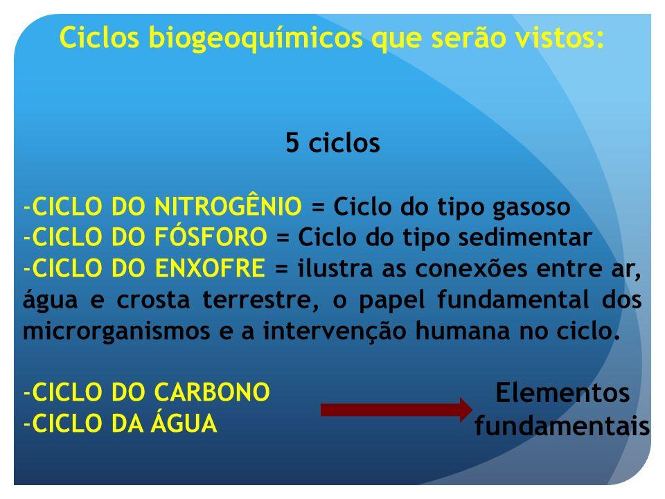 Ciclos biogeoquímicos que serão vistos: 5 ciclos -CICLO DO NITROGÊNIO = Ciclo do tipo gasoso -CICLO DO FÓSFORO = Ciclo do tipo sedimentar -CICLO DO EN