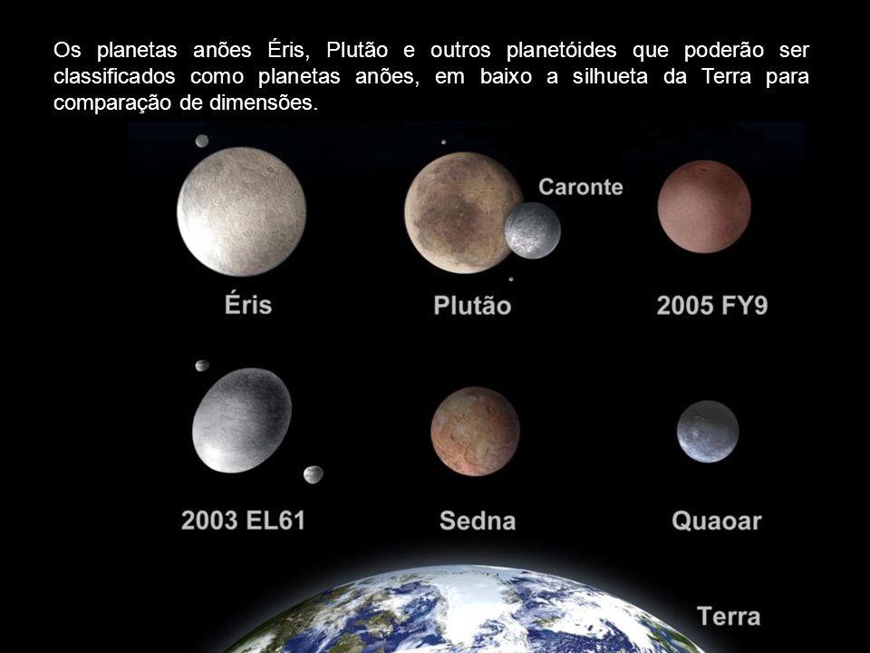 Os planetas anões Éris, Plutão e outros planetóides que poderão ser classificados como planetas anões, em baixo a silhueta da Terra para comparação de