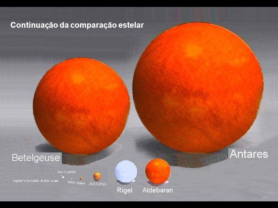 Continuação da comparação estelar