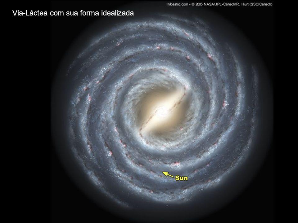 Via-Láctea com sua forma idealizada