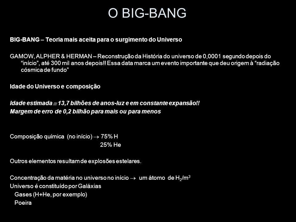 O BIG-BANG BIG-BANG – Teoria mais aceita para o surgimento do Universo GAMOW, ALPHER & HERMAN – Reconstrução da História do universo de 0,0001 segundo