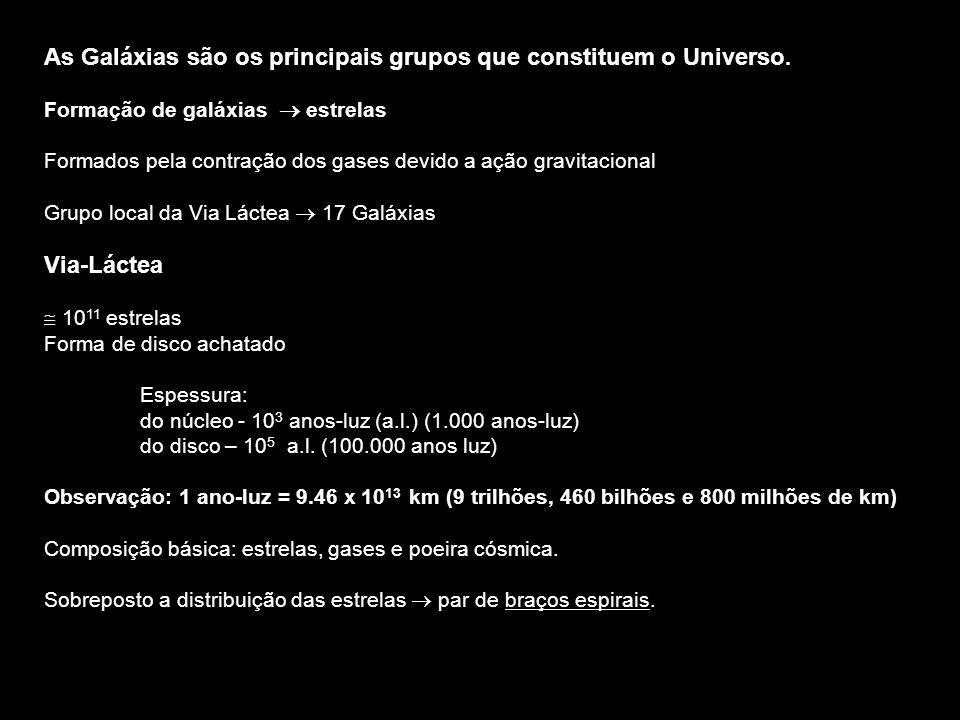 As Galáxias são os principais grupos que constituem o Universo. Formação de galáxias estrelas Formados pela contração dos gases devido a ação gravitac