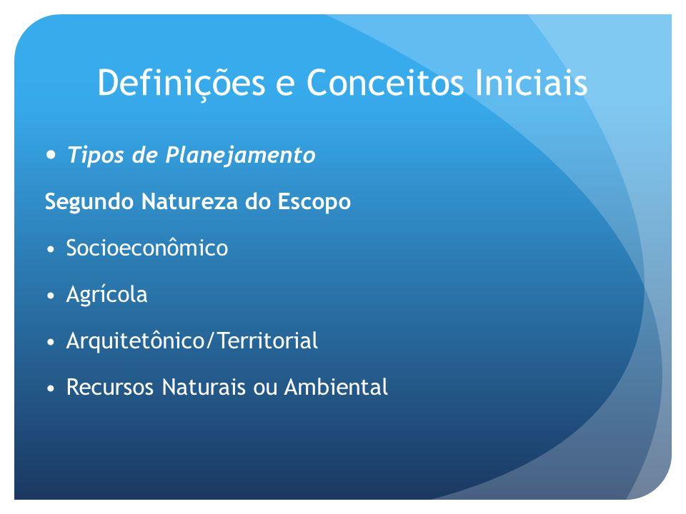 Definições e Conceitos Iniciais Tipos de Planejamento Segundo Natureza do Escopo Socioeconômico Agrícola Arquitetônico/Territorial Recursos Naturais o
