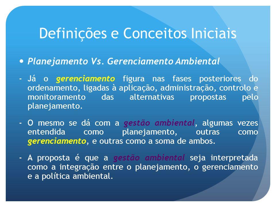 Definições e Conceitos Iniciais Planejamento Vs. Gerenciamento Ambiental -Já o gerenciamento figura nas fases posteriores do ordenamento, ligadas à ap